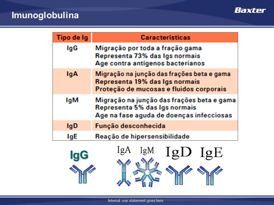 Imunoglobulina IgG