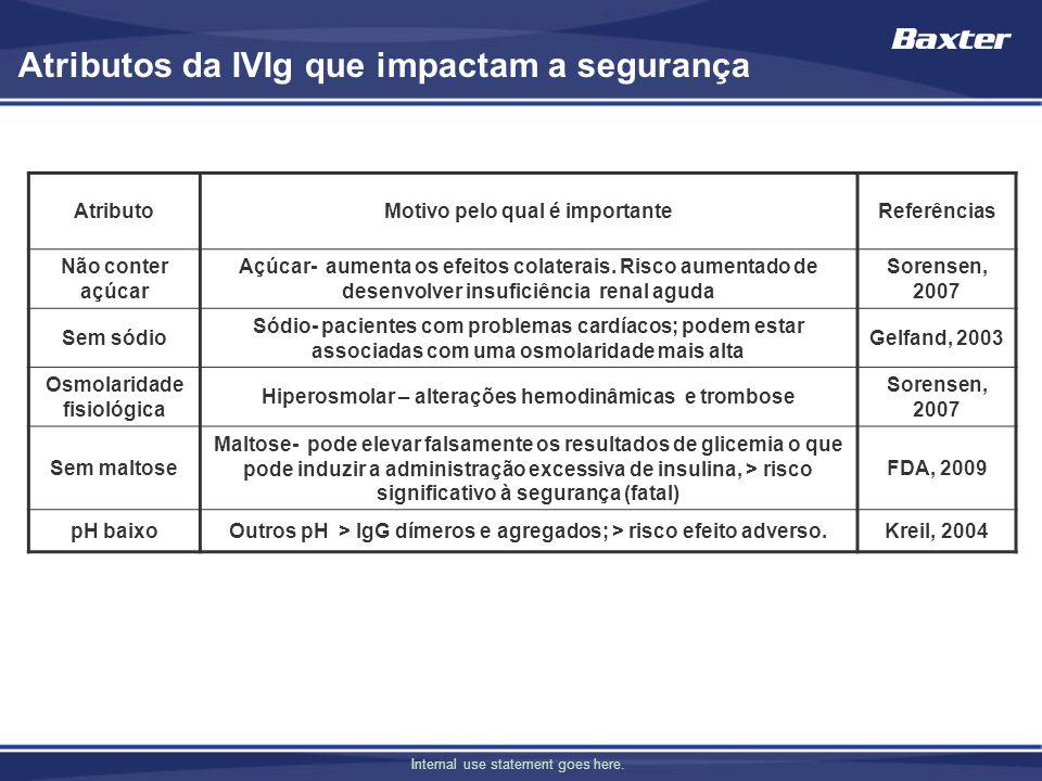 Atributos da IVIg que impactam a segurança