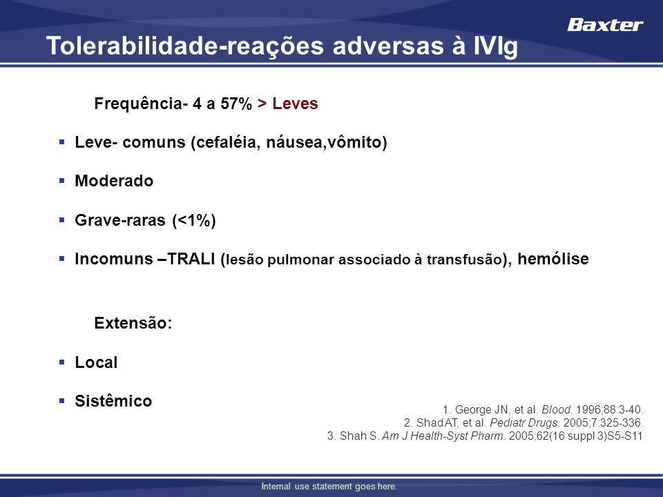 Tolerabilidade-reações adversas à IVIg