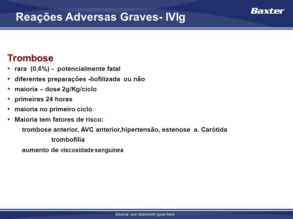 Reações Adversas Graves- IVIg