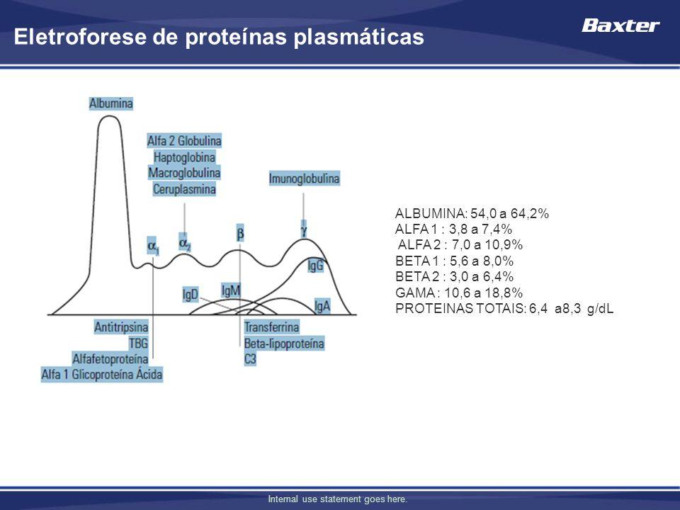 Eletroforese de proteínas plasmáticas