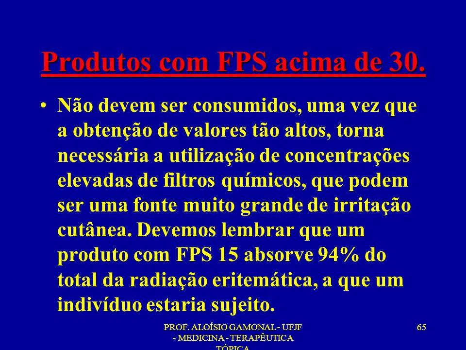 Produtos com FPS acima de 30.