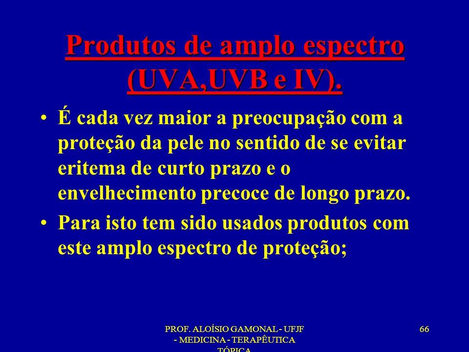 Produtos de amplo espectro (UVA,UVB e IV).