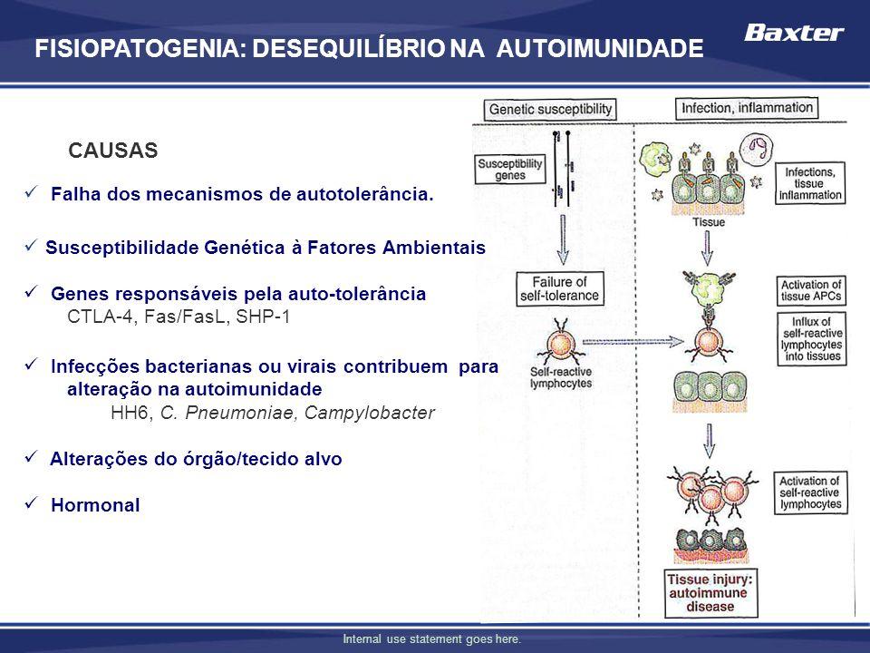 FISIOPATOGENIA: DESEQUILÍBRIO NA AUTOIMUNIDADE