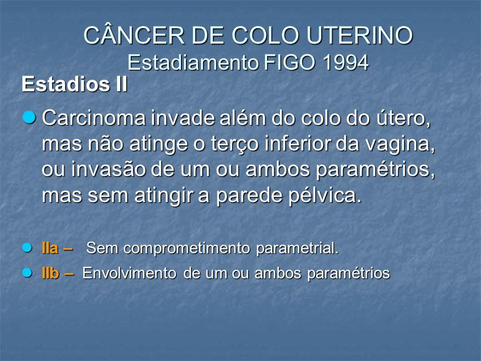 CÂNCER DE COLO UTERINO Estadiamento FIGO 1994 Estadios II