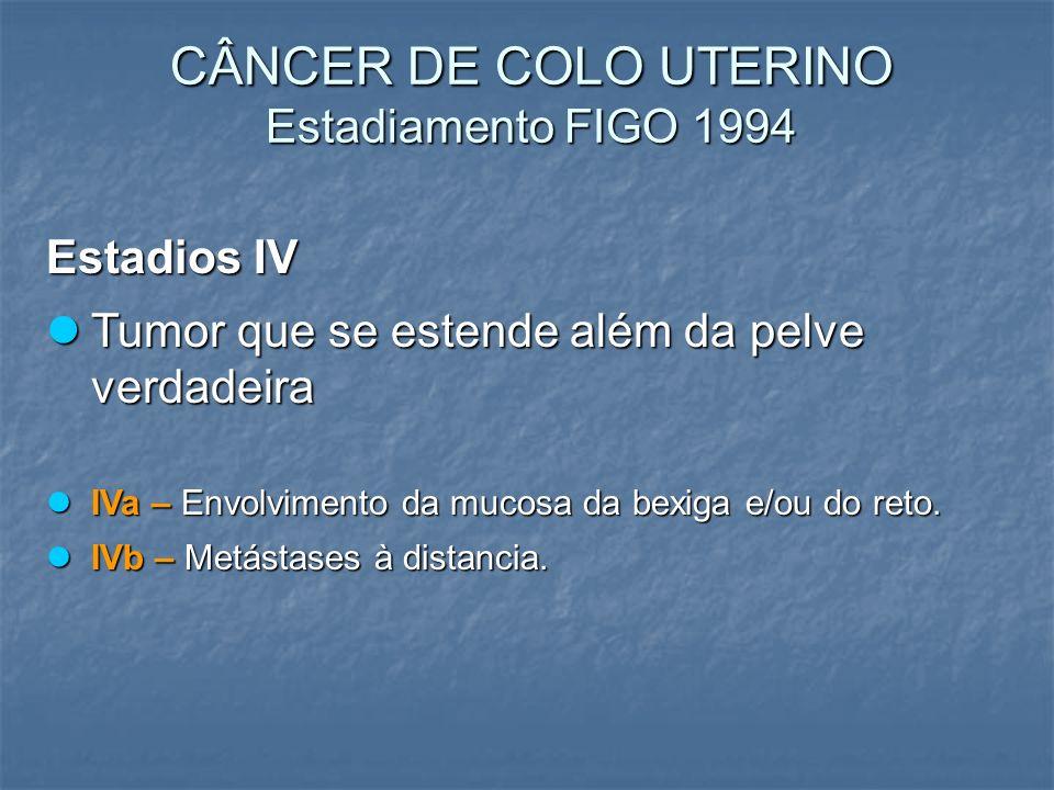 CÂNCER DE COLO UTERINO Estadiamento FIGO 1994 Estadios IV