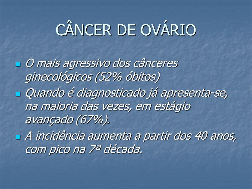 CÂNCER DE OVÁRIO O mais agressivo dos cânceres ginecológicos (52% óbitos)