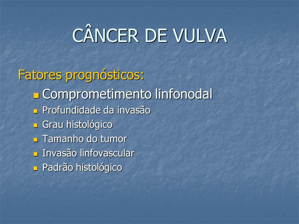 CÂNCER DE VULVA Fatores prognósticos: Comprometimento linfonodal