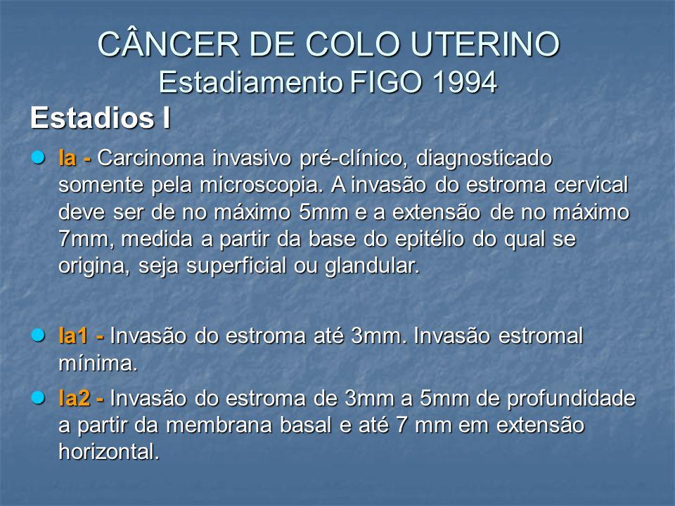 CÂNCER DE COLO UTERINO Estadiamento FIGO 1994 Estadios I