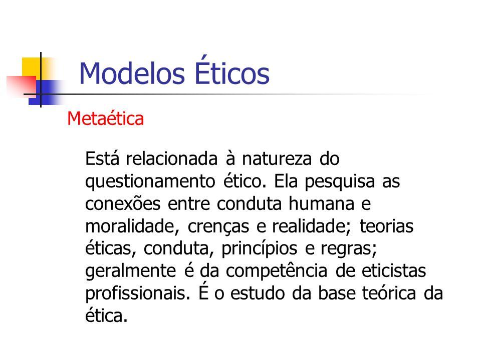 Modelos Éticos Metaética