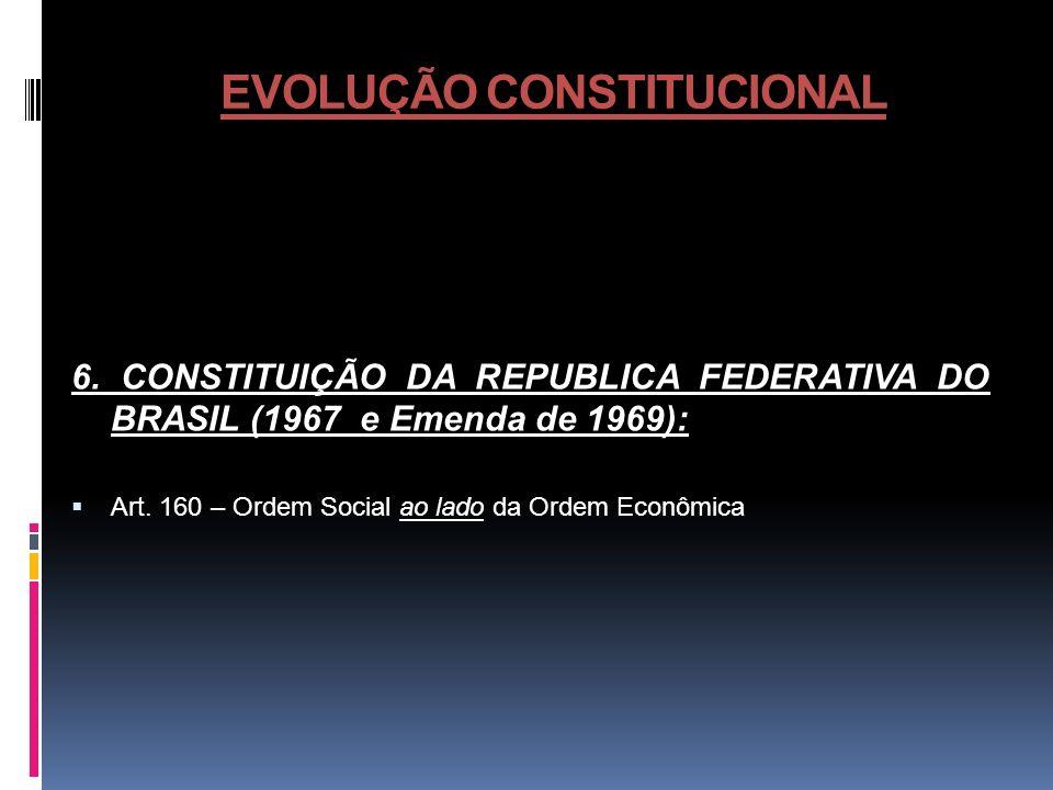 EVOLUÇÃO CONSTITUCIONAL