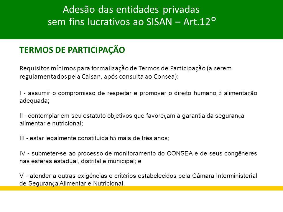 Adesão das entidades privadas sem fins lucrativos ao SISAN – Art.12°