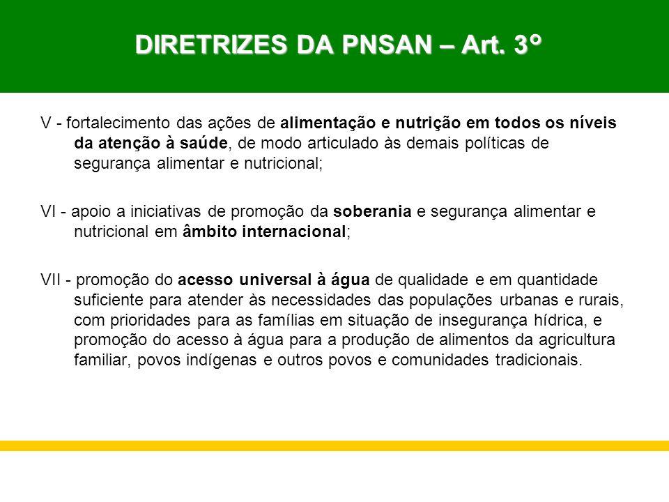 DIRETRIZES DA PNSAN – Art. 3°