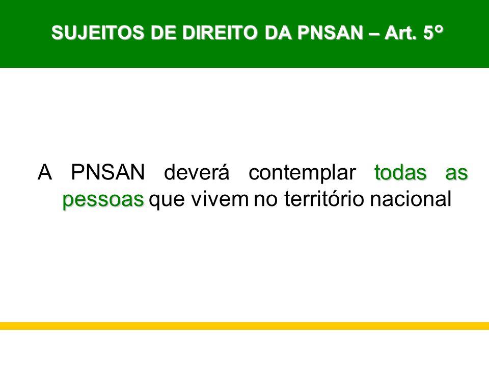 SUJEITOS DE DIREITO DA PNSAN – Art. 5°