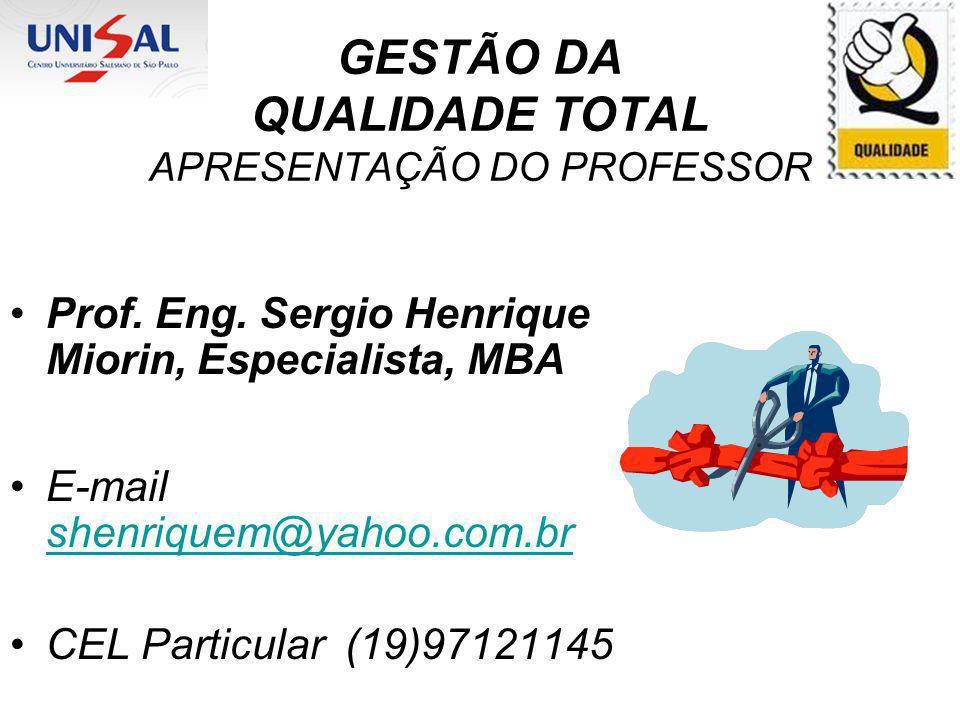 GESTÃO DA QUALIDADE TOTAL APRESENTAÇÃO DO PROFESSOR
