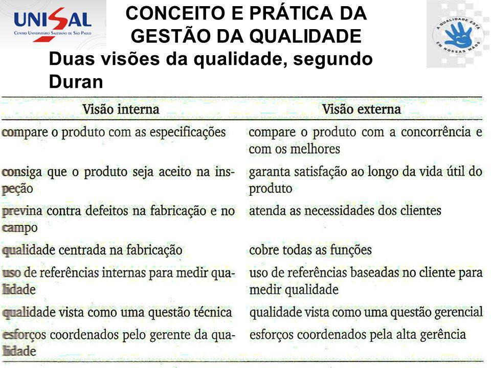CONCEITO E PRÁTICA DA GESTÃO DA QUALIDADE