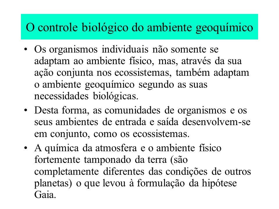 O controle biológico do ambiente geoquímico