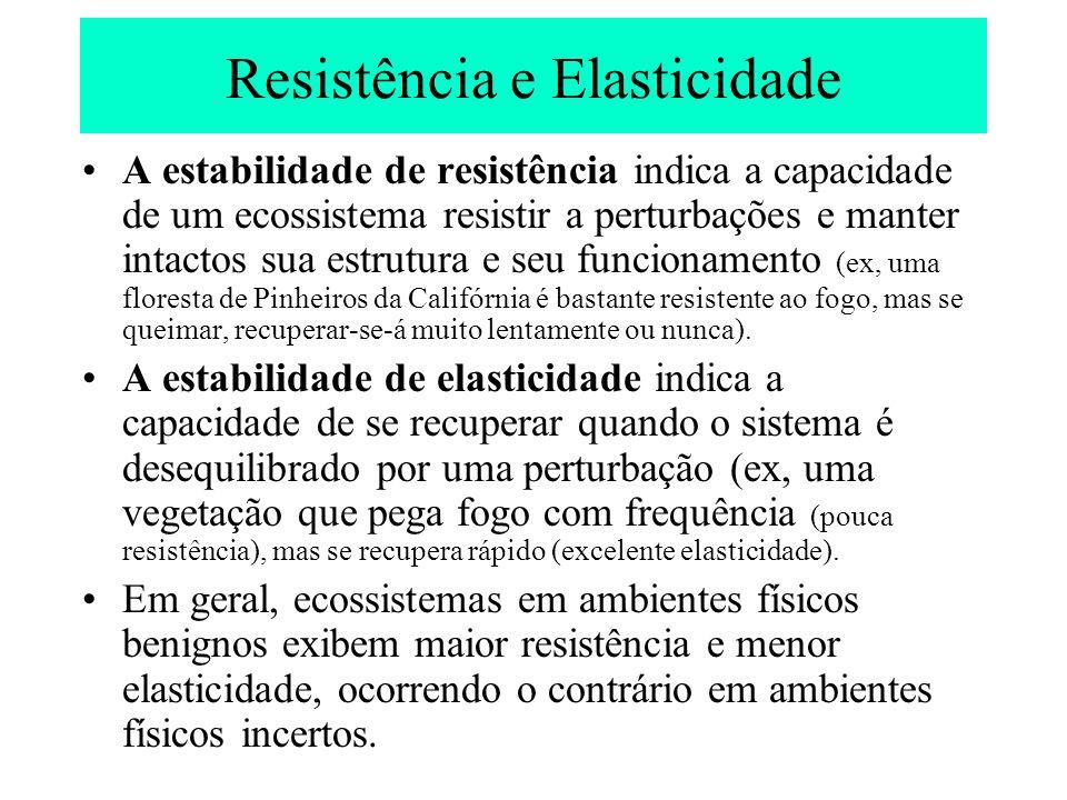 Resistência e Elasticidade