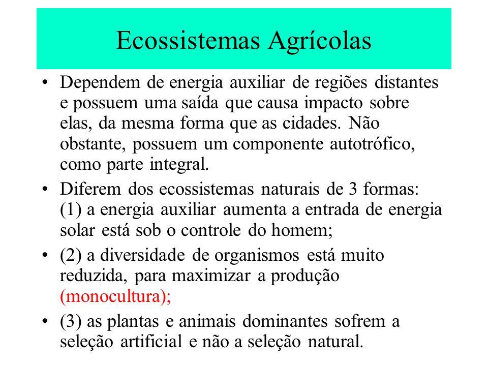 Ecossistemas Agrícolas