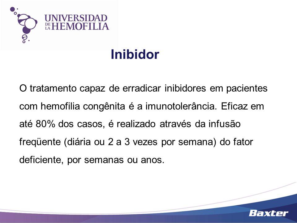 Inibidor