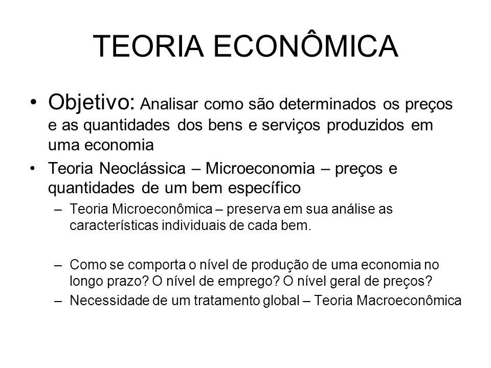 TEORIA ECONÔMICA Objetivo: Analisar como são determinados os preços e as quantidades dos bens e serviços produzidos em uma economia.