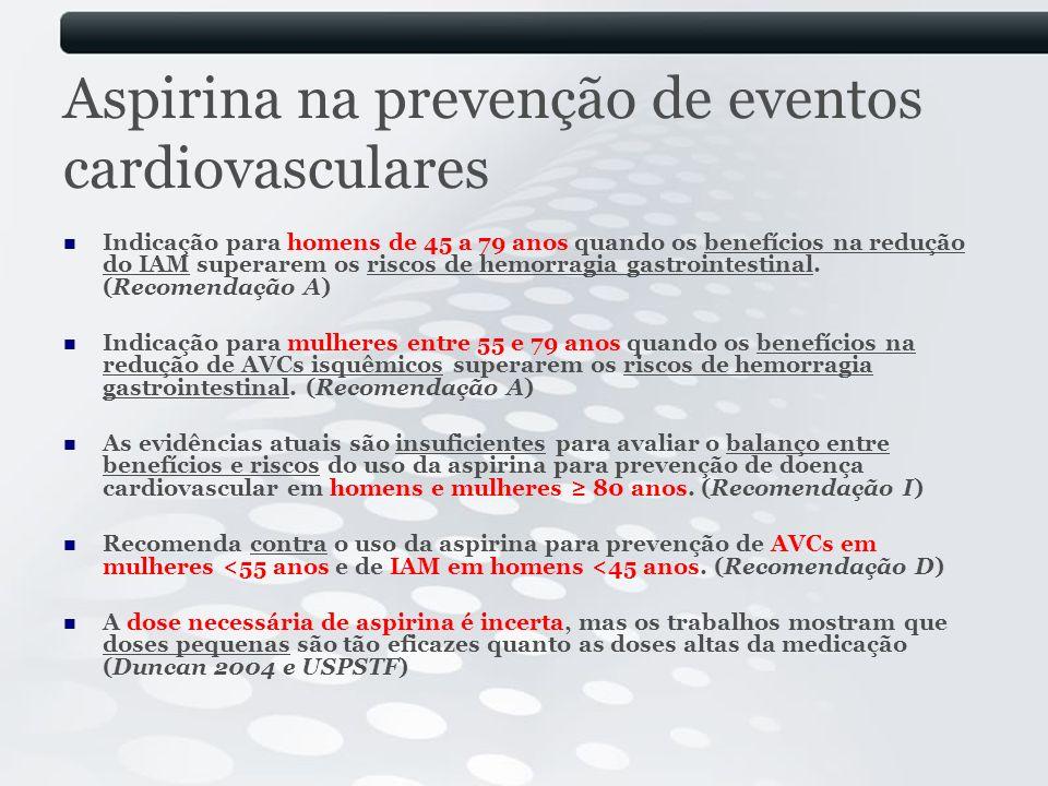 Aspirina na prevenção de eventos cardiovasculares