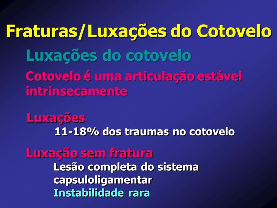 Fraturas/Luxações do Cotovelo