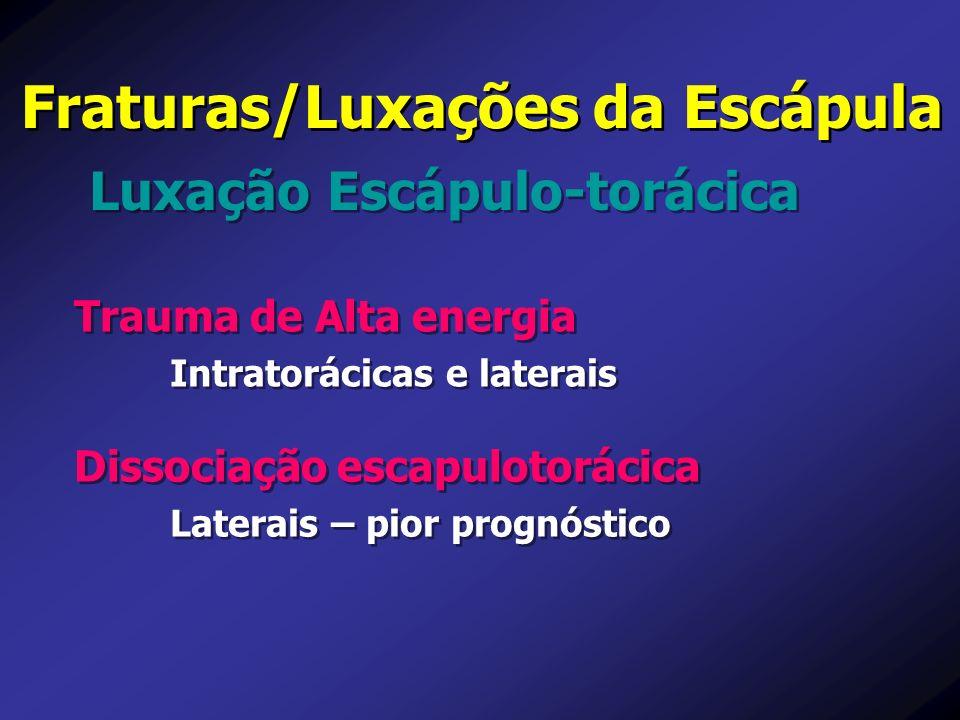 Fraturas/Luxações da Escápula