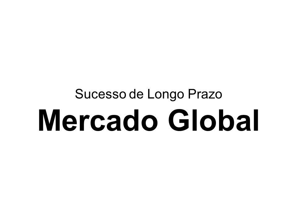 Sucesso de Longo Prazo Mercado Global