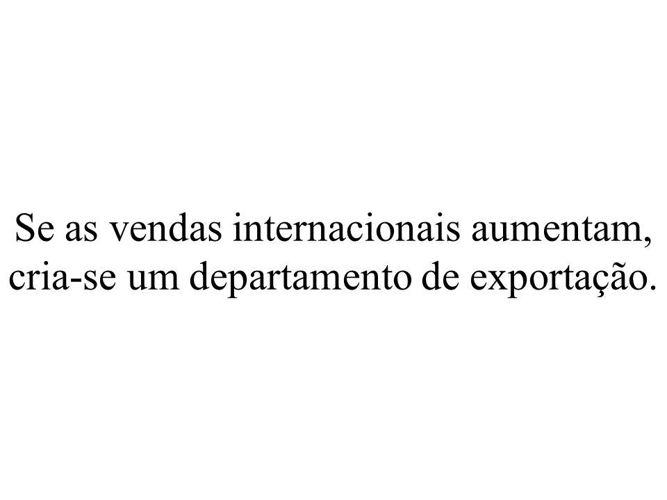 Se as vendas internacionais aumentam, cria-se um departamento de exportação.