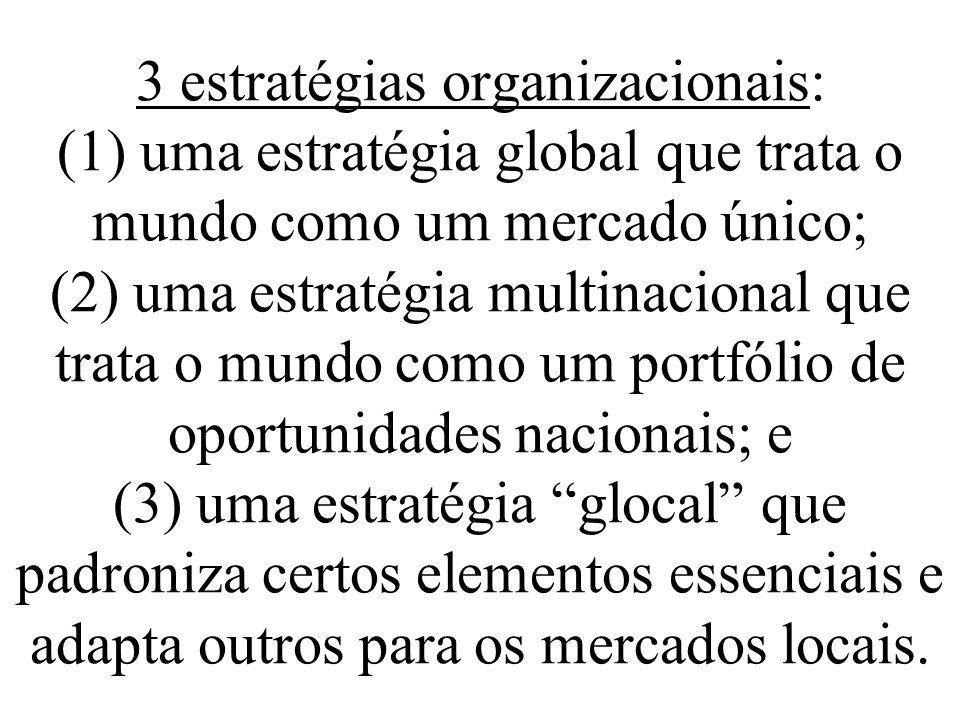 3 estratégias organizacionais: (1) uma estratégia global que trata o mundo como um mercado único; (2) uma estratégia multinacional que trata o mundo como um portfólio de oportunidades nacionais; e (3) uma estratégia glocal que padroniza certos elementos essenciais e adapta outros para os mercados locais.