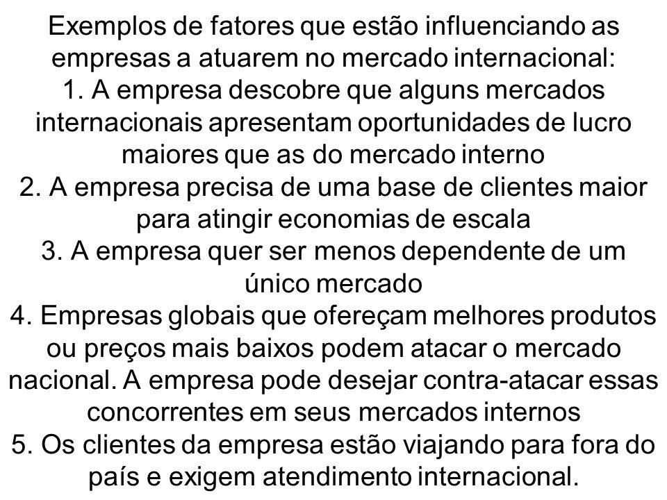 Exemplos de fatores que estão influenciando as empresas a atuarem no mercado internacional: 1.