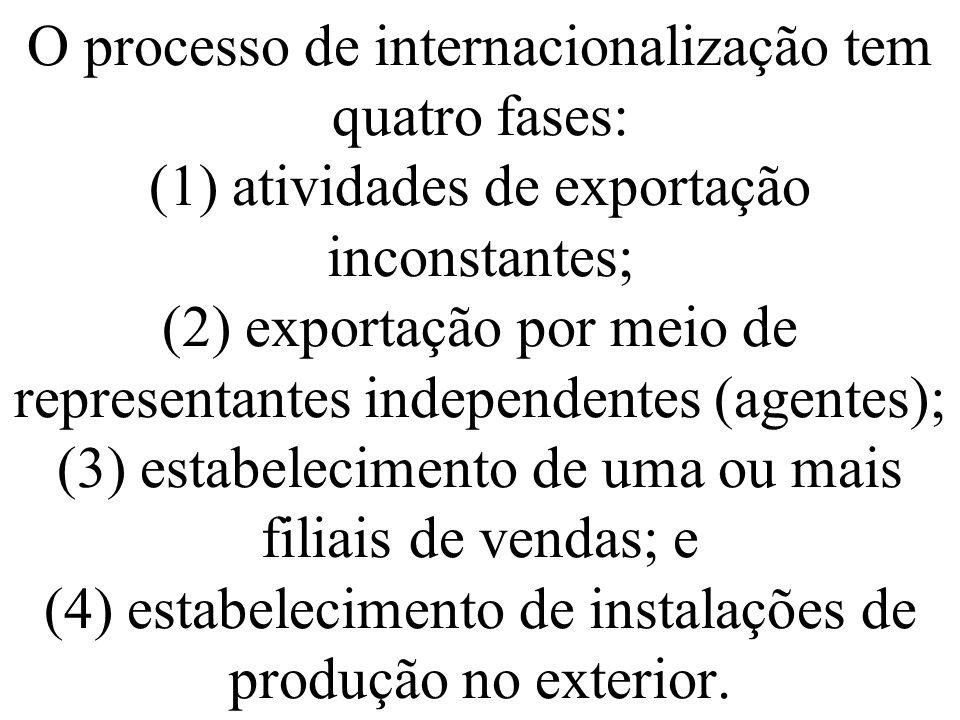O processo de internacionalização tem quatro fases: (1) atividades de exportação inconstantes; (2) exportação por meio de representantes independentes (agentes); (3) estabelecimento de uma ou mais filiais de vendas; e (4) estabelecimento de instalações de produção no exterior.