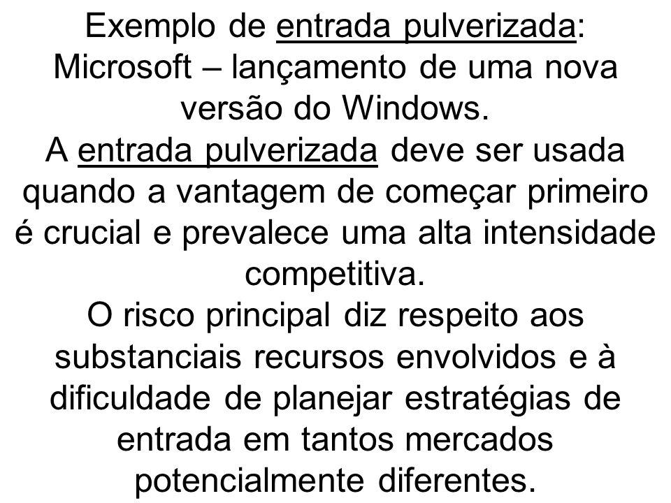 Exemplo de entrada pulverizada: Microsoft – lançamento de uma nova versão do Windows.