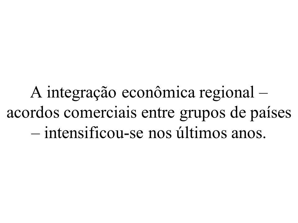 A integração econômica regional – acordos comerciais entre grupos de países – intensificou-se nos últimos anos.