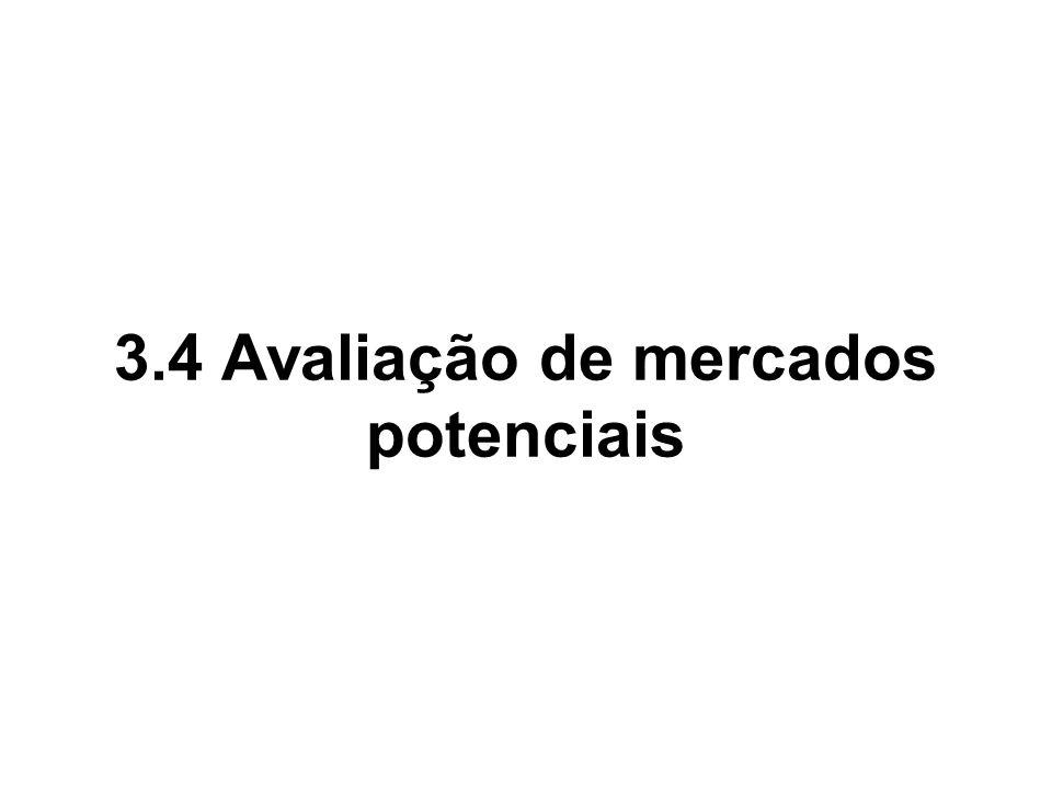 3.4 Avaliação de mercados potenciais