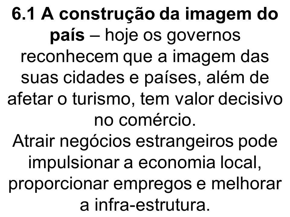 6.1 A construção da imagem do país – hoje os governos reconhecem que a imagem das suas cidades e países, além de afetar o turismo, tem valor decisivo no comércio.