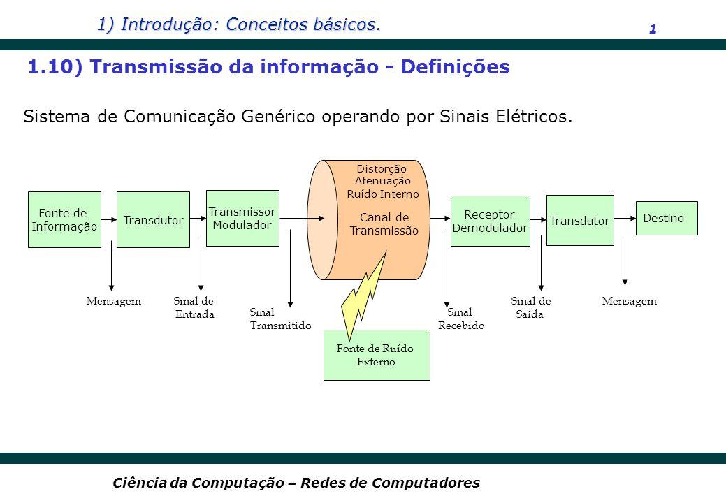 1.10) Transmissão da informação - Definições