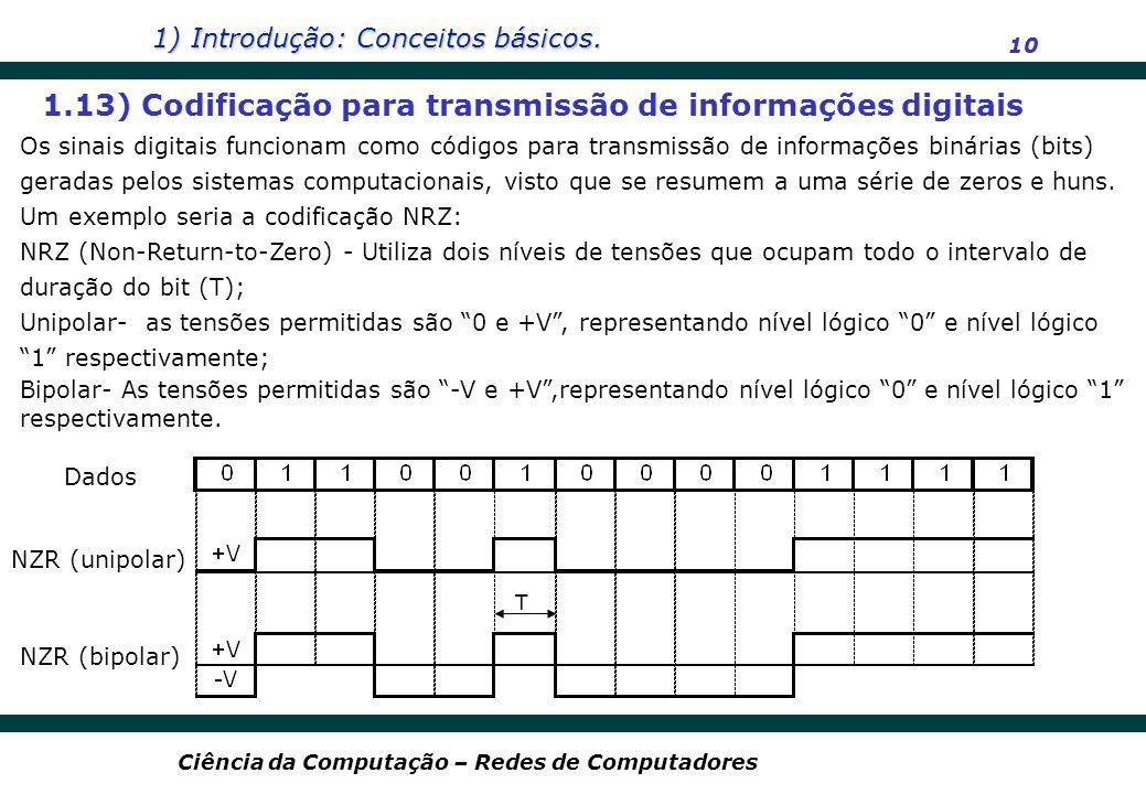 1.13) Codificação para transmissão de informações digitais