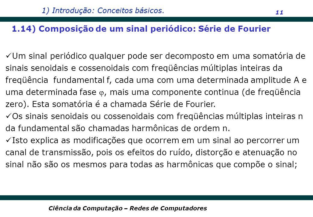 1.14) Composição de um sinal periódico: Série de Fourier