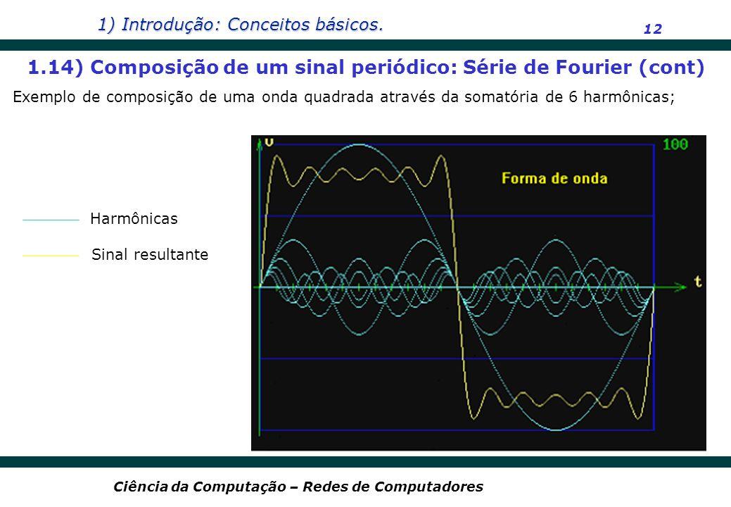 1.14) Composição de um sinal periódico: Série de Fourier (cont)