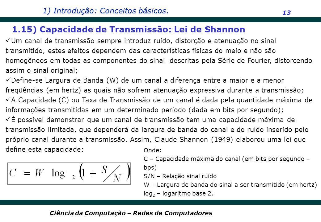 1.15) Capacidade de Transmissão: Lei de Shannon