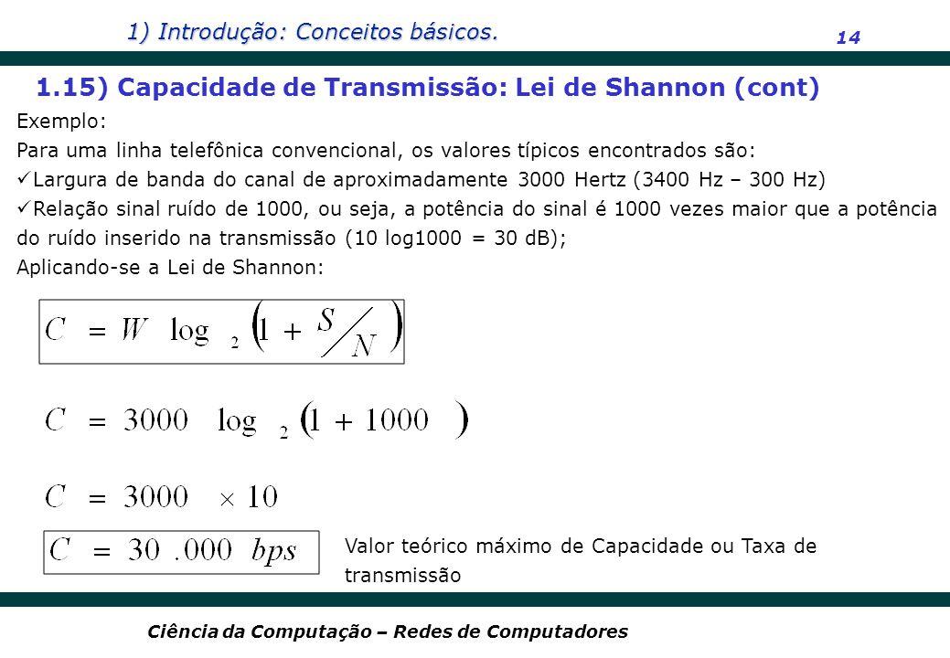 1.15) Capacidade de Transmissão: Lei de Shannon (cont)