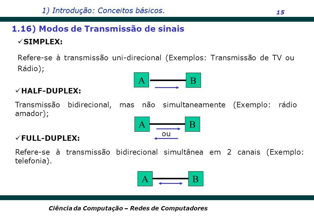 A B A B A B 1.16) Modos de Transmissão de sinais SIMPLEX: