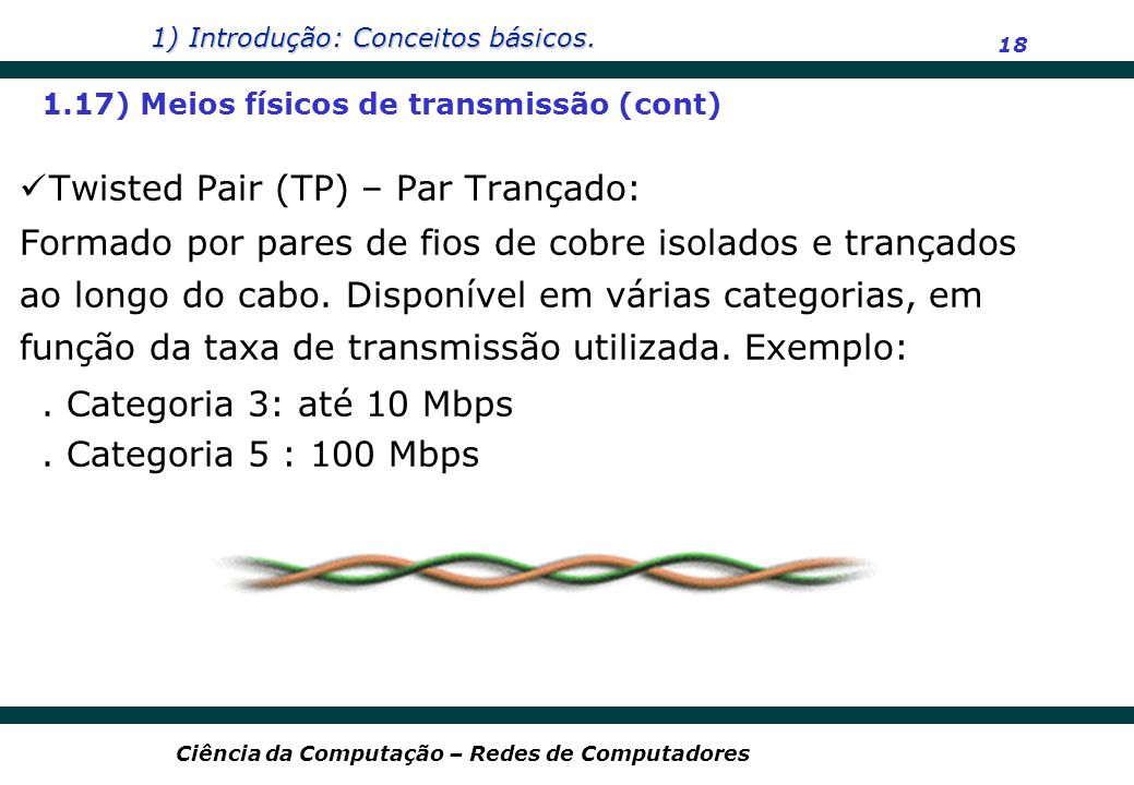 Twisted Pair (TP) – Par Trançado: