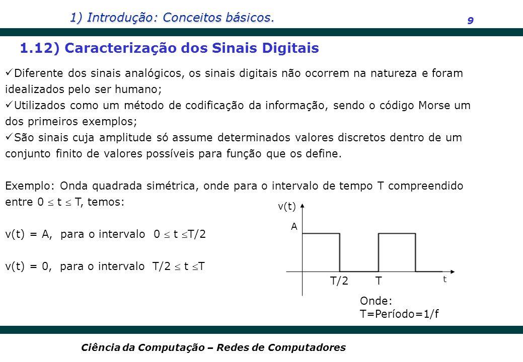 1.12) Caracterização dos Sinais Digitais
