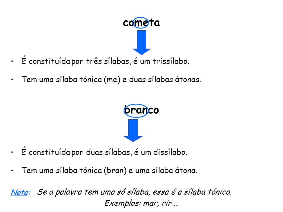 cometa branco É constituída por três sílabas, é um trissílabo.