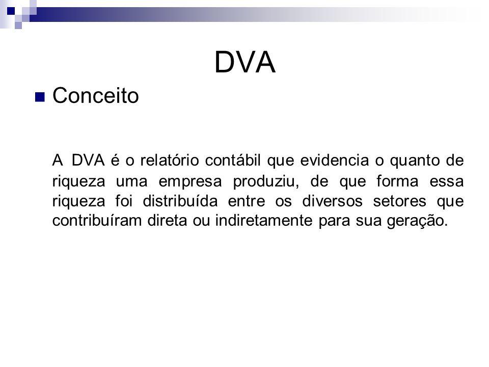 DVA Conceito.