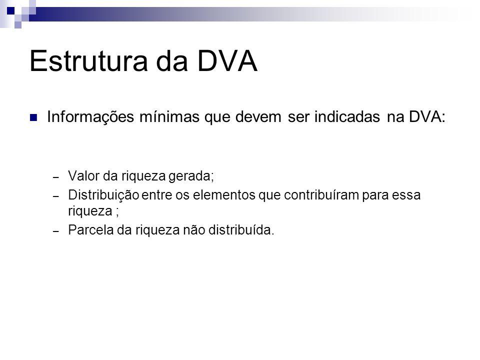 Estrutura da DVA Informações mínimas que devem ser indicadas na DVA: