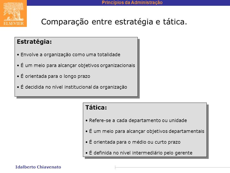 Comparação entre estratégia e tática.